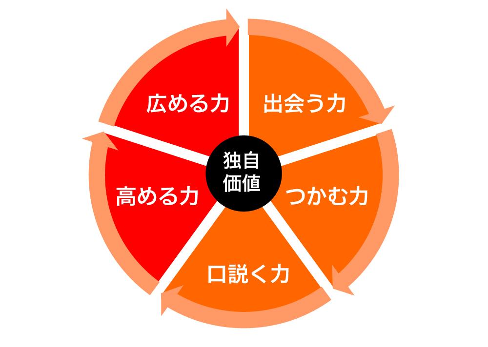 blog3_1