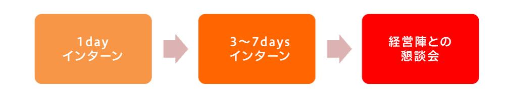 blog3_3
